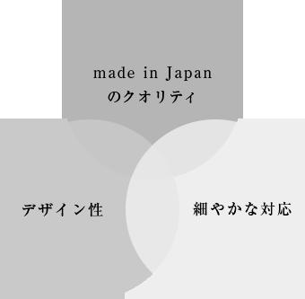 made in japan のクオリティ デザイン性 細やかな対応